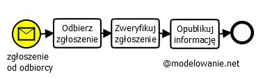 prad_zgloszenie400px